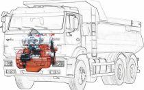 Двигатель КамАз740