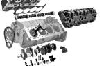 Регулировка клапанов КамАЗа 740